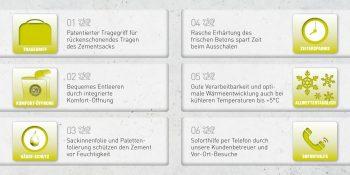 Kirchdorfer Extras